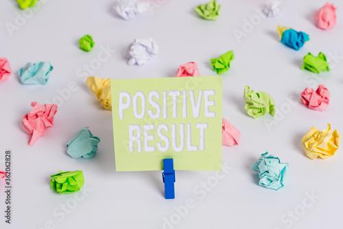 Valokuvatapetti Word writing text Positive Result