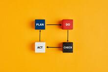 PDCA Cycle (Plan Do Check Act)...