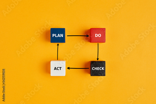 Obraz na plátne PDCA cycle (Plan Do Check Act) concept in business or engineering with words wri