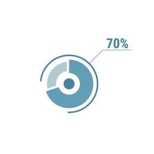 Percentage Diagram Graph, 70 Seventy Percent Vector Circle Chart, Ui Design