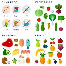 Keto Food Pyramid. Healthy Eating Concept Flat Vector Illustrator.