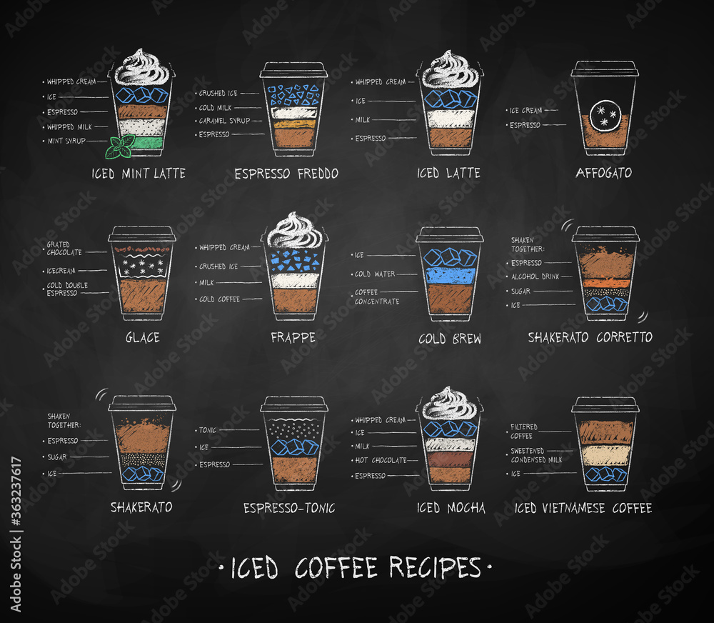 Fototapeta Chalk drawn collection of coffee recipes