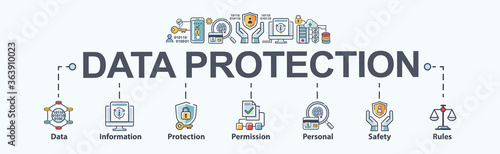 Canvas Print Data protection banner web icon for personal privacy, data storage, information, protection, permission, rules, safety and cyber security