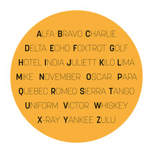 NATO Phonetic Alphabet - Text ...