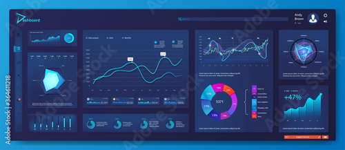 Canvastavla UI, UX, KIT dashboard with modern infographic and graphic