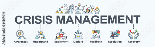 Cuadros en Lienzo Crisis management banner web icon for business strategy and organization, awareness, risk, implement, declare, feedback, prevention and protection