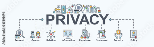 Photo Privacy banner web icon for personal and data protection, gender, relation, information, permission, statement, policy, safety and cyber security