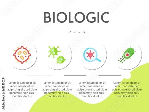Photo biologic flat icon set on theme coronovirus