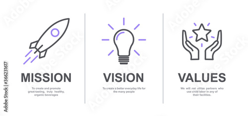 Mission, Vision and Values of company with text Fototapeta
