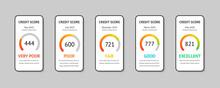 Set Smartphones With Credit Sc...