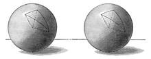 Two Equal Sphere, Vintage Illu...