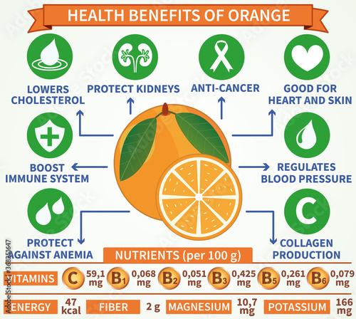 Fototapeta Health benefits of orange infographic vector. Well-organized Eps 10 file. obraz
