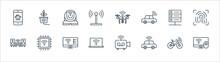 Internet Of Things Line Icons. Linear Set. Quality Vector Line Set Such As Smart Tv, Car, Laptop, Hifi, Server, Cctv Camera, Camera Drone, Smart Farm.