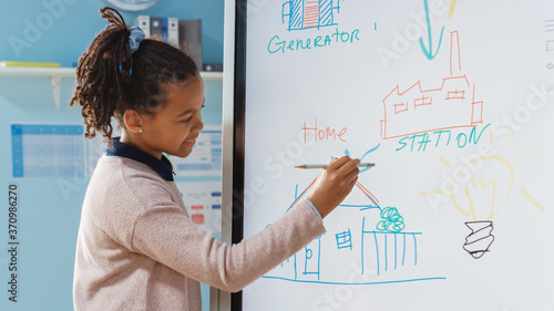 Cuadros en Lienzo Elementary School Science Class: Portrait of Cute Girl Uses Interactive Digital Whiteboard to Show to a Full Classroom how Renewable Energy Works