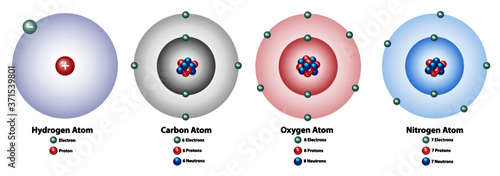 Fotografija Atomic elements showing the nucleus and shells, numbers of electrons, protons, and neutrons