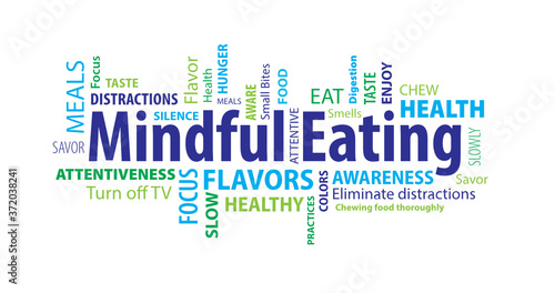 Valokuvatapetti Mindful Eating Word Cloud