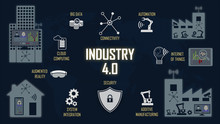 Industry 4.0 Concept With Key Technologies Written In The Illustration. Explanation Of Main Components.