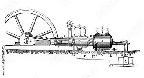 Wolfe system horizontal steam engine in the old book Encyclopedic dictionary by A Canvas Print
