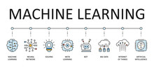 Machine Learning Web Banner. V...