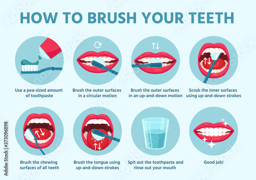How to brush teeth Tableau sur Toile