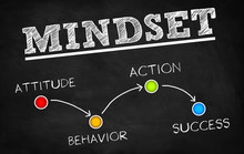 Mindset Is Everything For Success