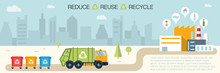 City Waste Recycling Concept W...