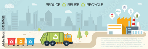 City waste recycling concept with garbage truck. Banner concept waste disposal and types sorting management. concept clean city. Vector illustration in flat design
