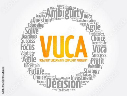 VUCA - Volatility, Uncertainty, Complexity, Ambiguity acronym word cloud, busine Canvas Print