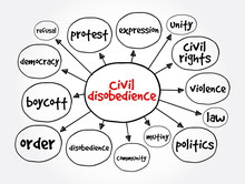 Civil Disobedience Mind Map, S...