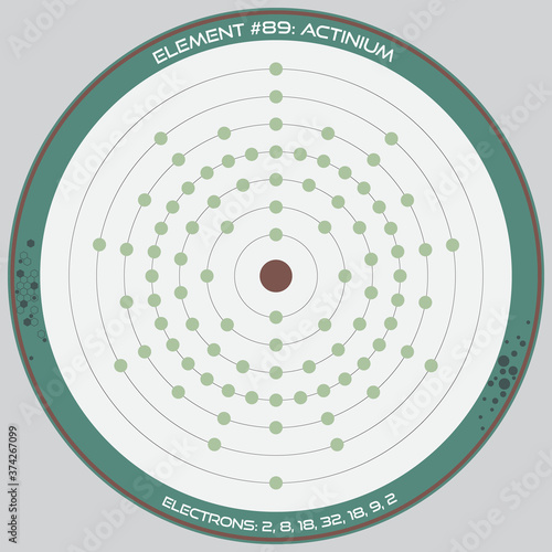 Detailed infographic of the atomic model of the element of Actinium Canvas Print
