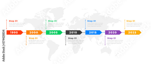 Fototapeta yearly business timeline infographic chart template design