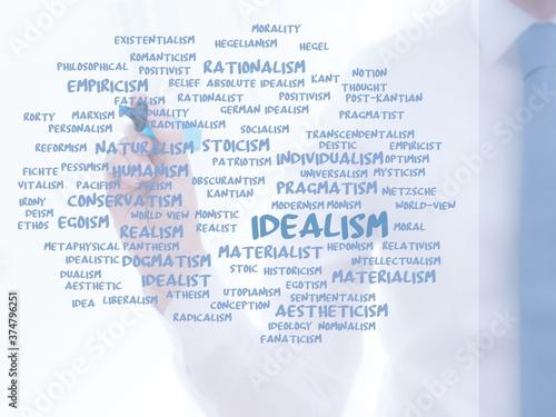 Valokuvatapetti idealism