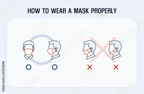 Obraz na płótnie How to wear a face mask properly: infographic line icons