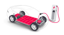 Electric Car Charging Battery ...