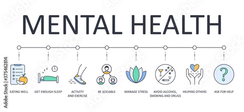 Foto Vector banner 8 tips for good mental health