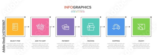 Fototapeta Concept of shopping process with 6 successive steps