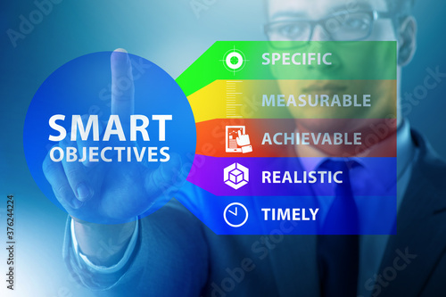 Photo Concept of smart objectives in performance management