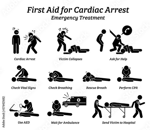 Foto First aid response for cardiac arrest emergency treatment procedures stick figure icons