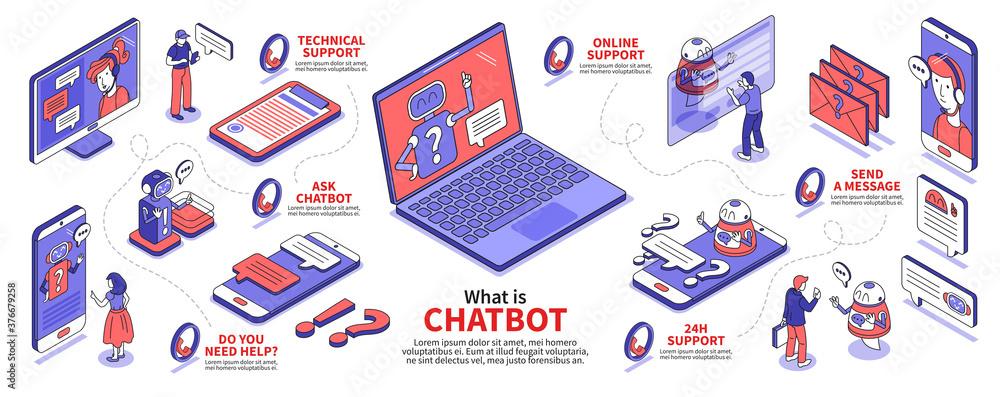 Fototapeta Isometric Chat Bot Infographics - obraz na płótnie