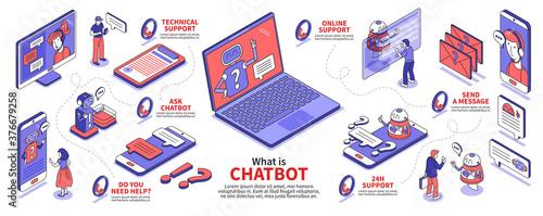 Fototapeta Isometric Chat Bot Infographics obraz na płótnie
