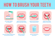 How To Brush Teeth. Correct To...