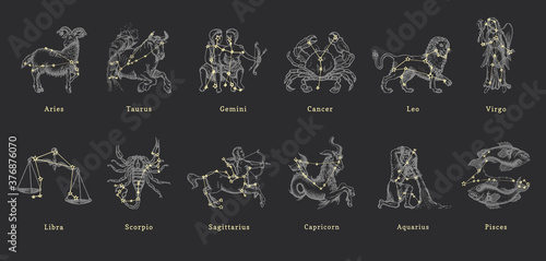 Leinwand Poster Vector retro graphic illustrations of Zodiac signs
