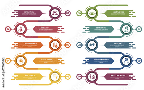 Infographic Management template Fototapeta