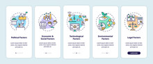PESTEL Analysis Onboarding Mobile App Page Screen With Concepts. Types Of Communicational Factors Walkthrough 5 Steps Graphic Instructions. UI Vector Template With RGB Color Illustrations