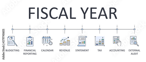 Fototapeta Fiscal year vector banner. Business finance company colored icons. Editable stroke. Tax calendar accounting external audit Financial reporting budgeting statement revenue obraz