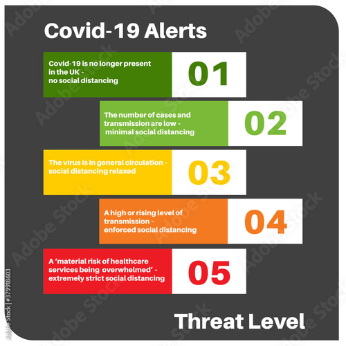 Covid-19 Threat Levels Infographic Vector Drawing Fototapete