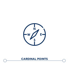 Cardinal Points Outline Vector...