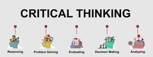 The Vector Banner Of Critical Thinking Skills. 5 Elements Of Skill In Critical Thinking. Creative Flat Design For Web Banner And Business Presentation.