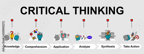 The vector banner of Critical thinking process Canvas Print