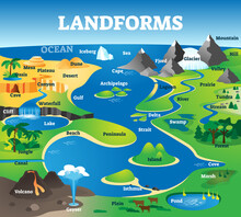Landforms Collection With Educational Labeled Formation Examples Scenery